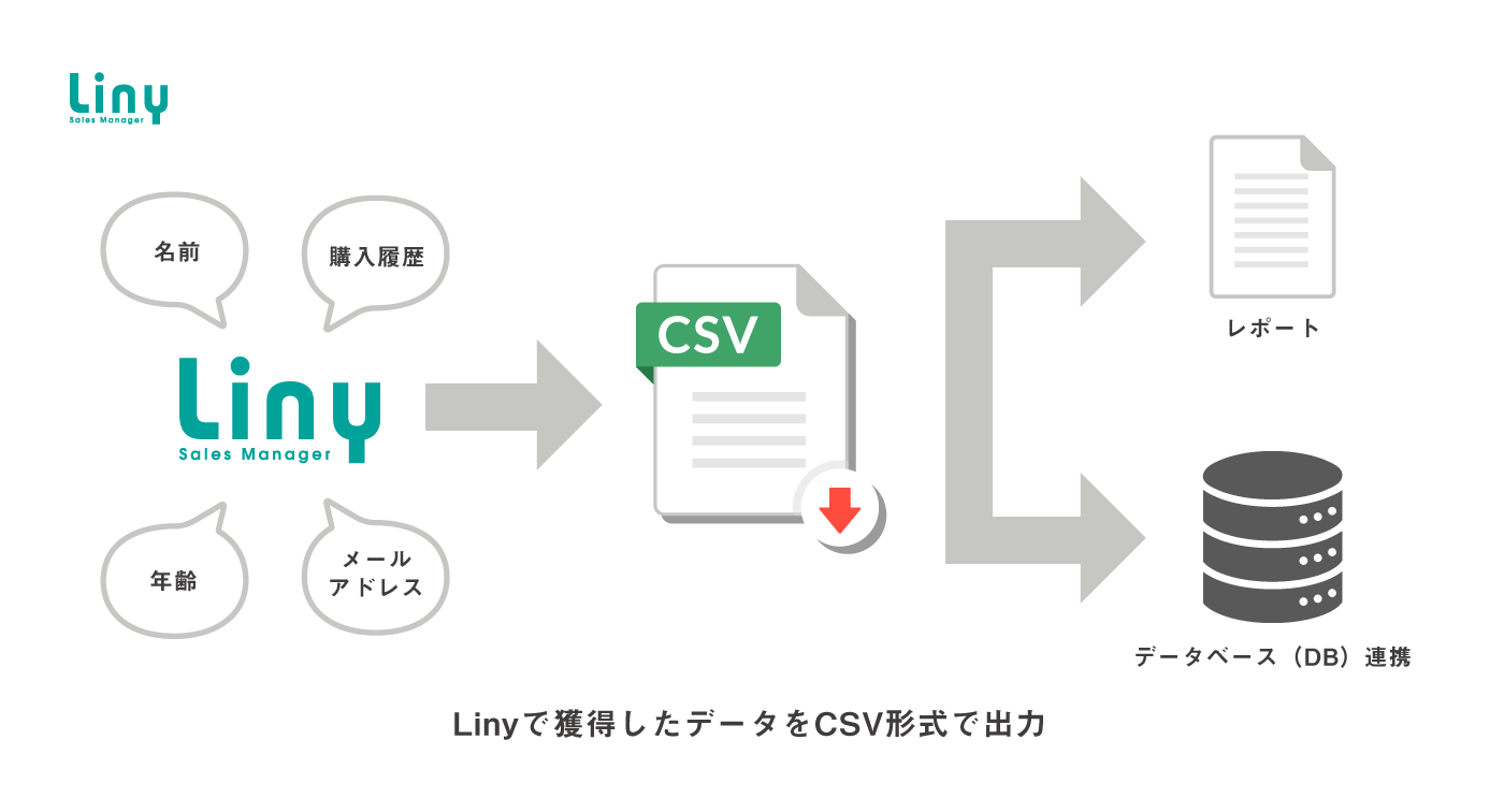 CSVレポート排出