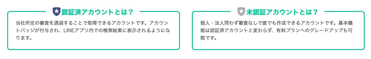 LINE公式認証済アカウント、見認証アカウントとは