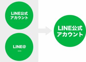 LINE@からLINE公式アカウントへの移行