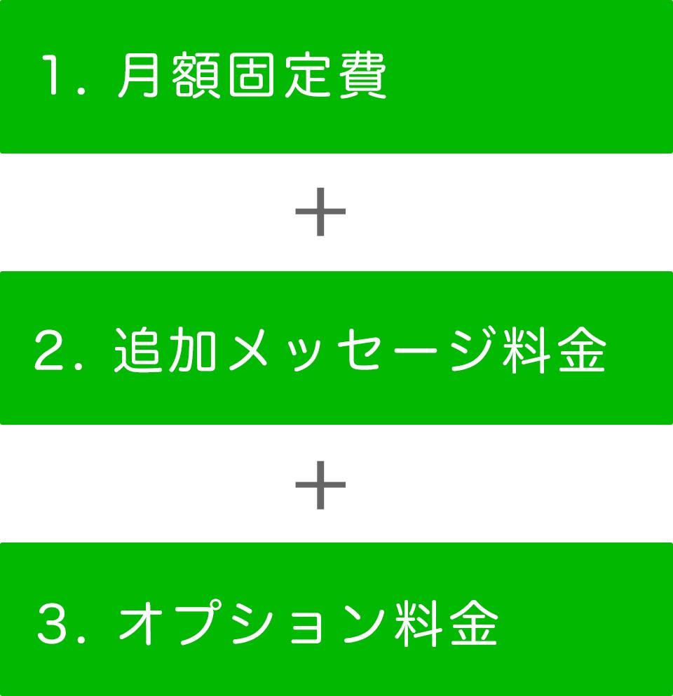 LINE合計コスト