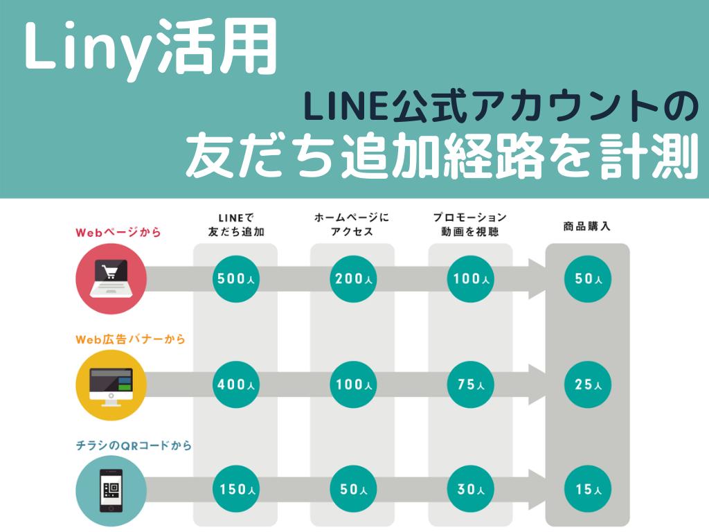 Liny活用_流入経路分析