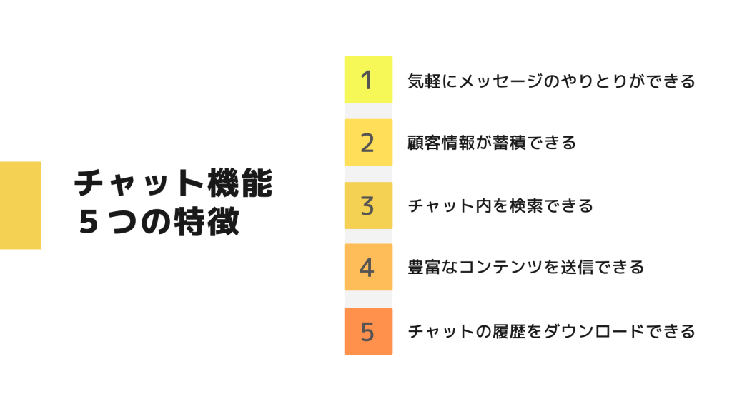 チャット機能の5つの特徴